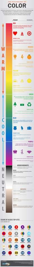 psicologia dei colori web design