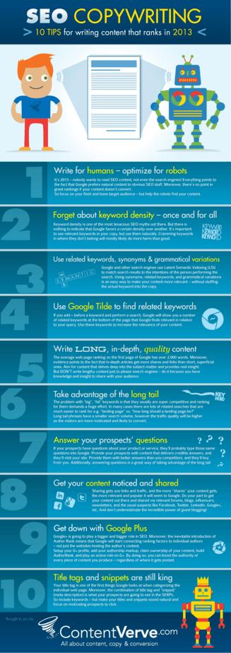SEO Copywriting infografica