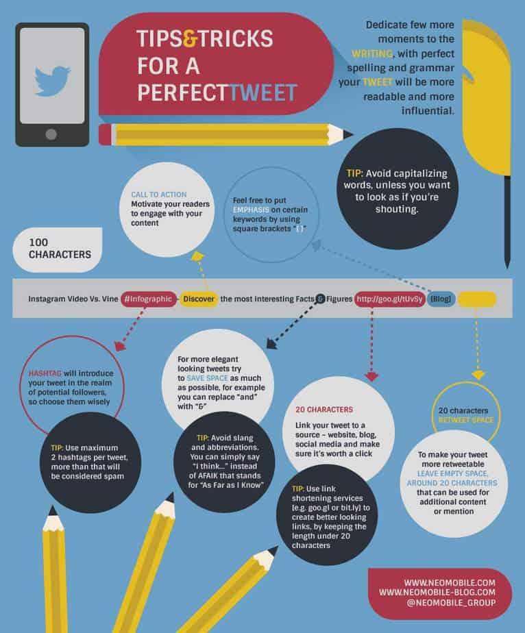 tweet perfetto infografica