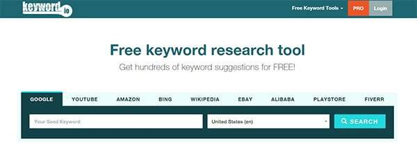keywords.io