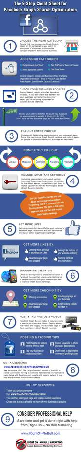 facebook graph search infografica studio samo