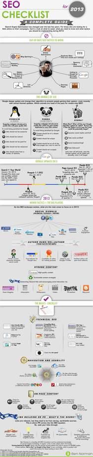 checklist seo 2013
