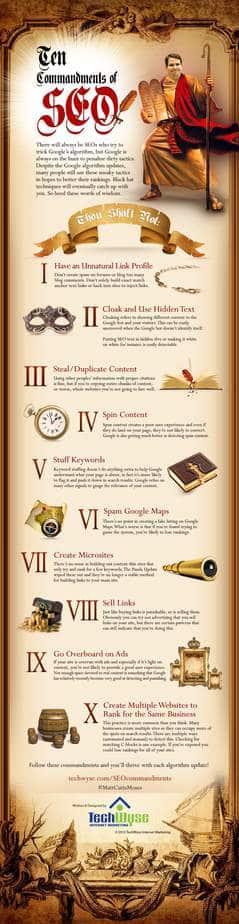10 comandamenti seo