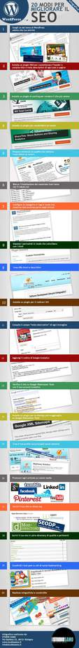 seo wordpress infografica