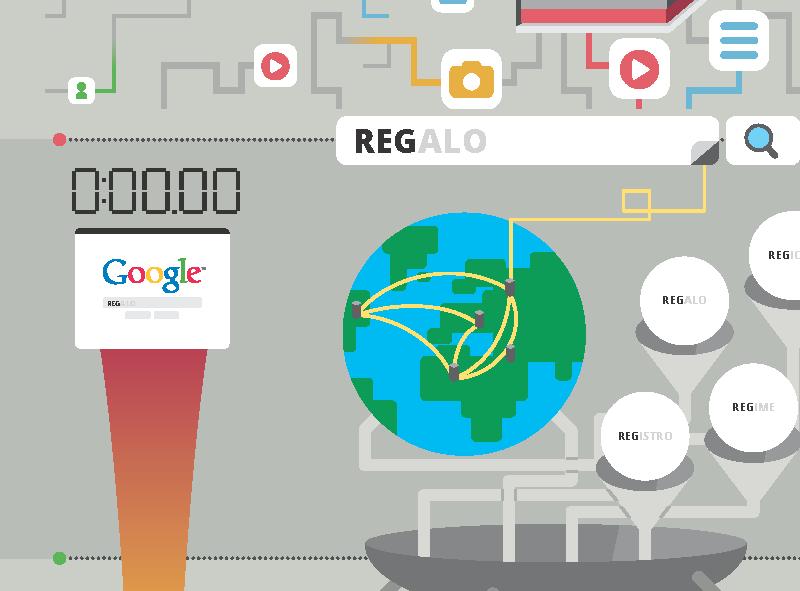 Come Funziona Google Infografica Studio Samo
