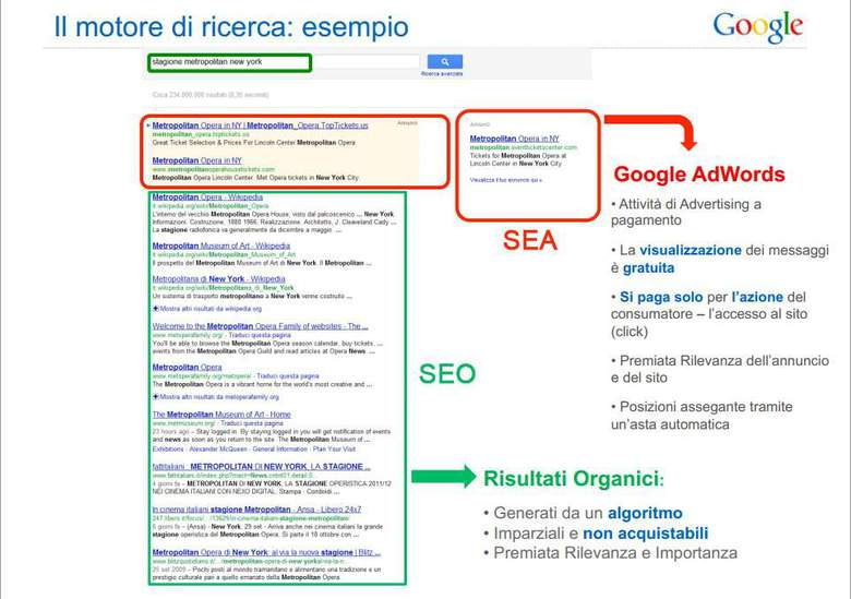 differenza seo adwords