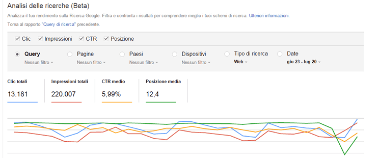 ctr search console google