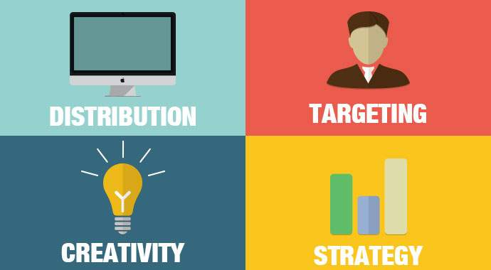 Come creare una Strategia di Content Marketing