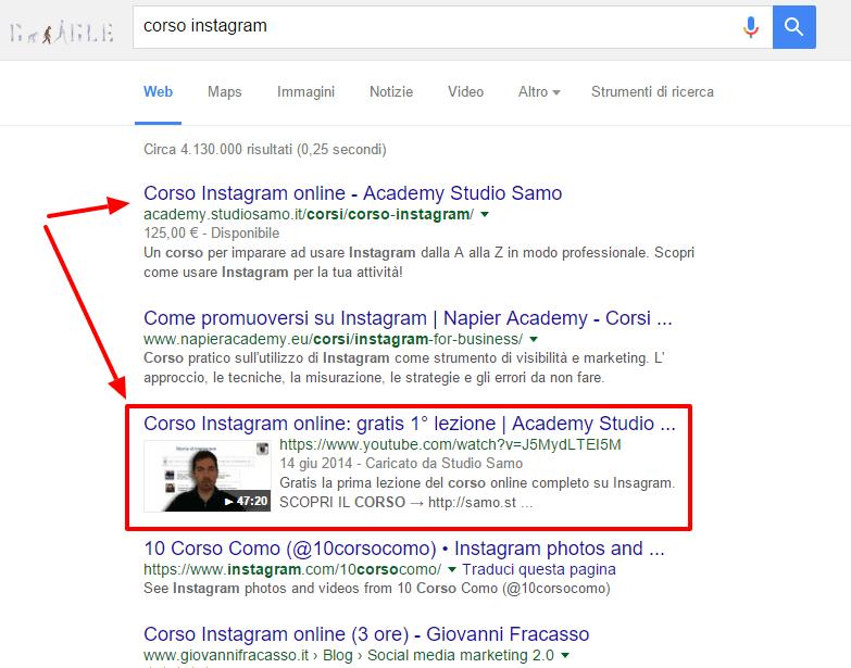 risultati youtube google