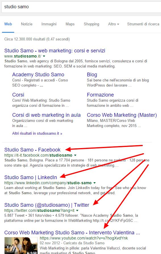 studio samo profili social su google