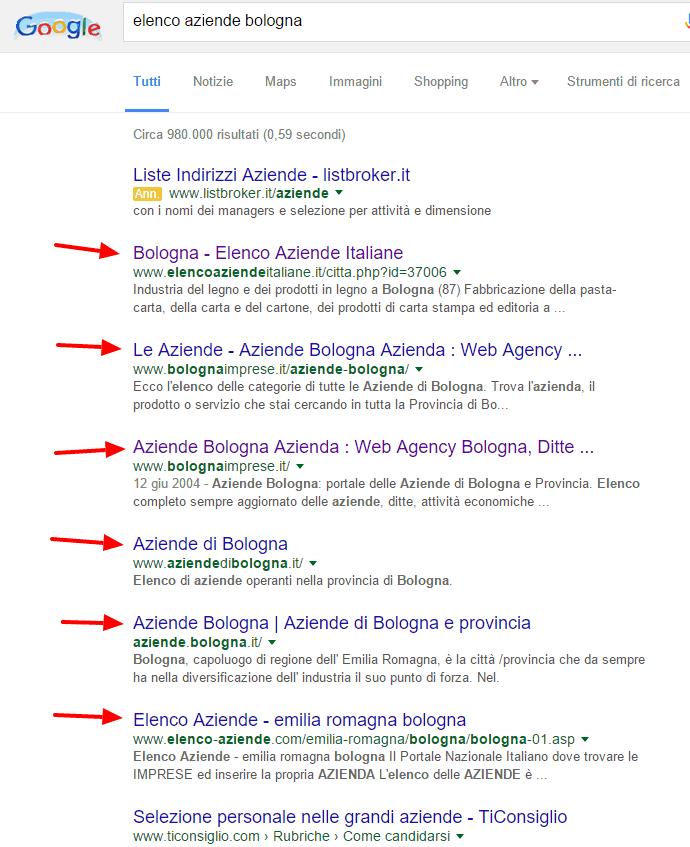 elenco aziende google