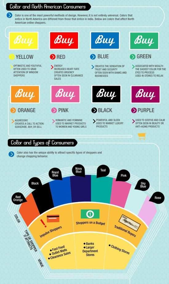 colori psicologia