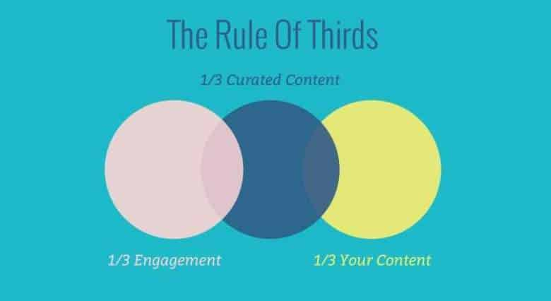 social copywriting engagement