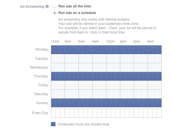 Facebook Ads Scheduling