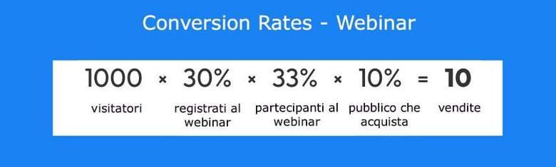 conversion rates webinar