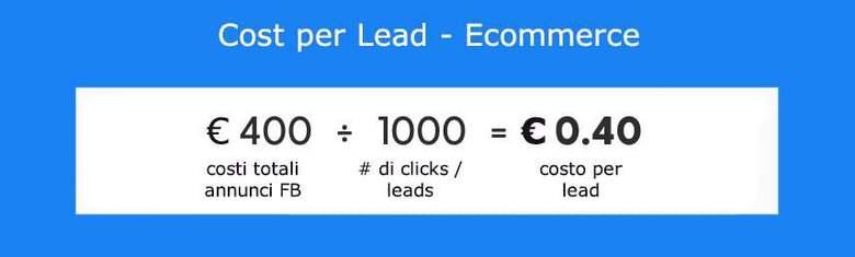 Cost per lead ecom