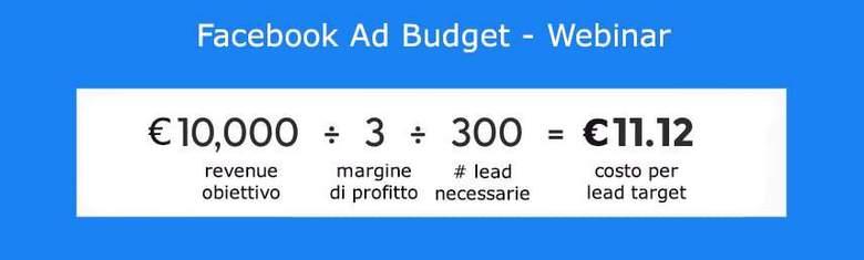 Facebook Budget Webinar