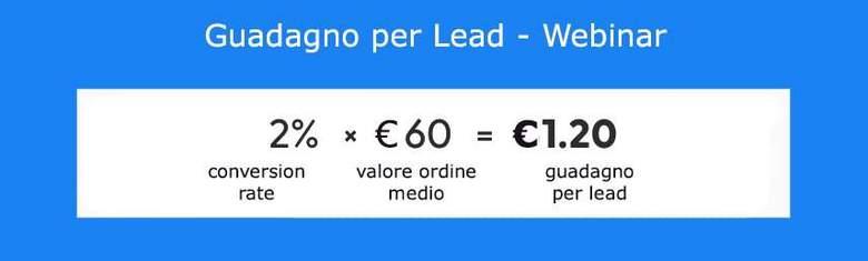 guadagno per lead ecommerce