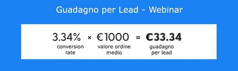 Guadagno per lead webinar