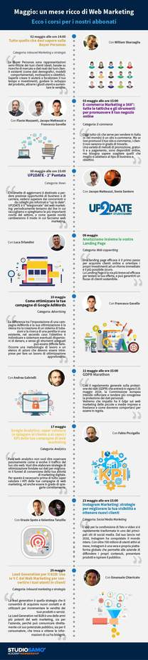 infografica-web-marketing-maggio-6
