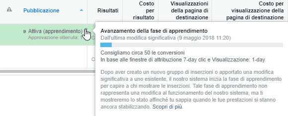 Fase di apprendimento in Facebook ads