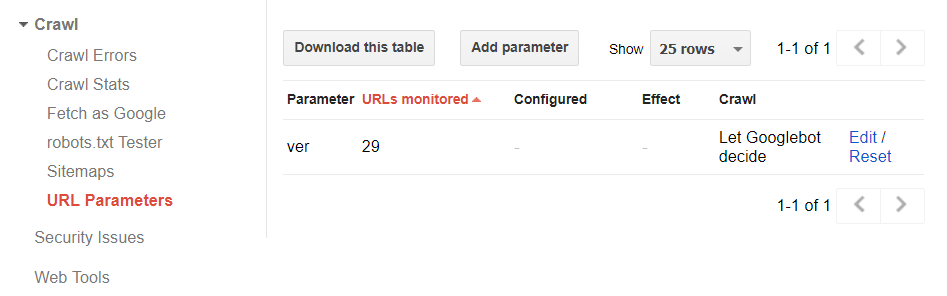 schermata parametri URL