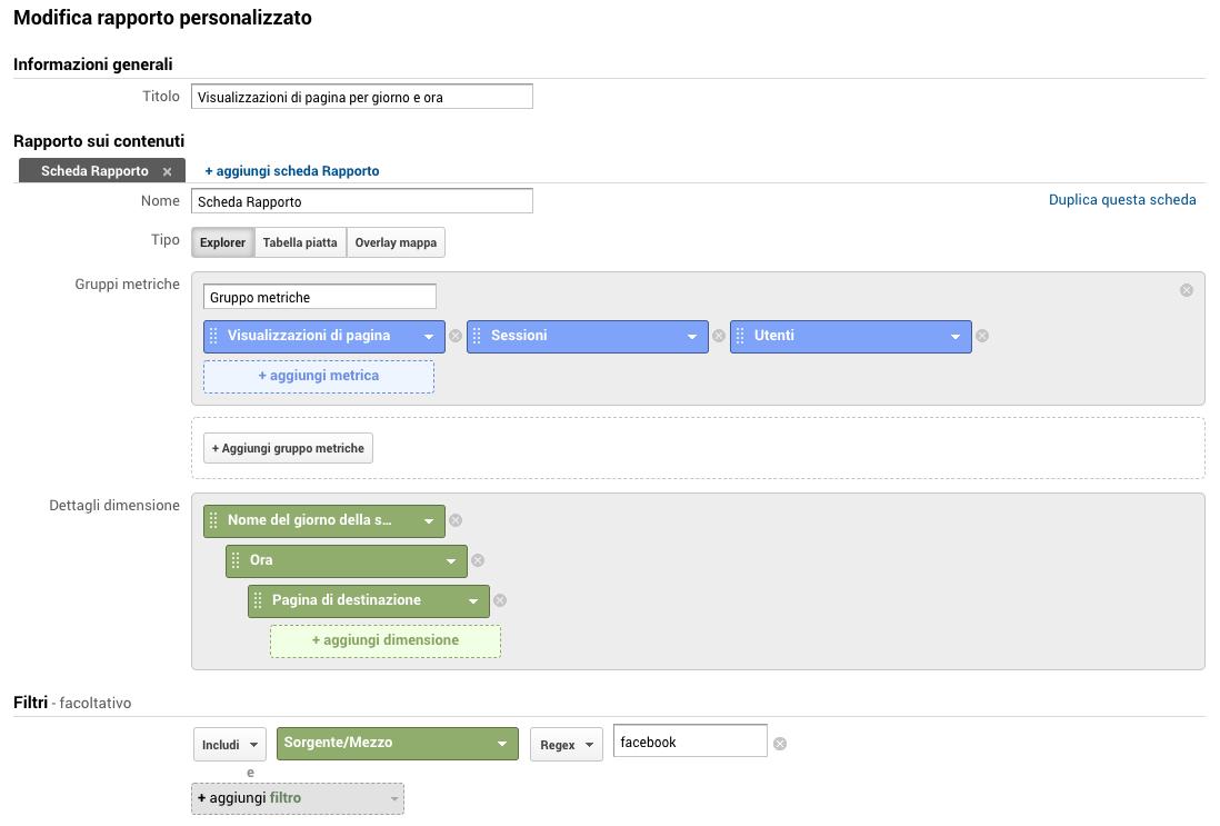 Esempio di un rapporto personalizzato in Google Analytics