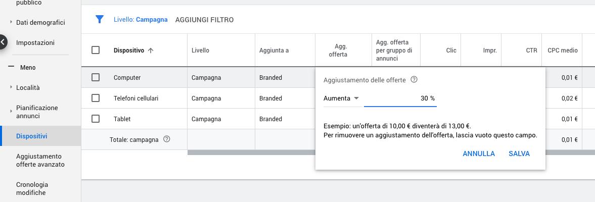 Aggiustamento dell'offerta in Google Ads.