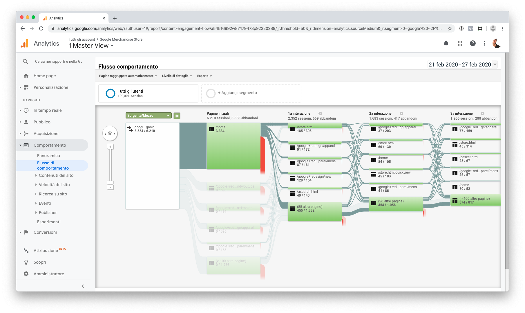 Filtrare il report flusso di comportamento in Google Analytics