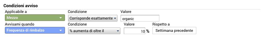 Avviso personalizzato in Google Analytics: monitoraggio dell'aumento della frequenza di rimbalzo da organico (motori di ricerca)