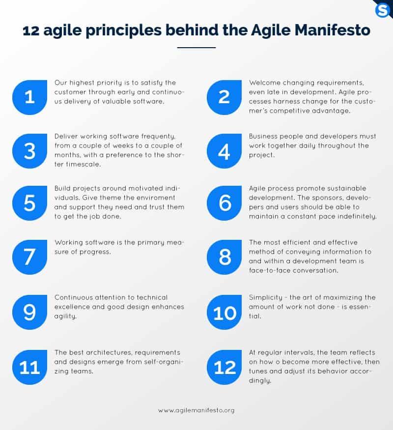 I 12 principi dell'Agile Manifesto