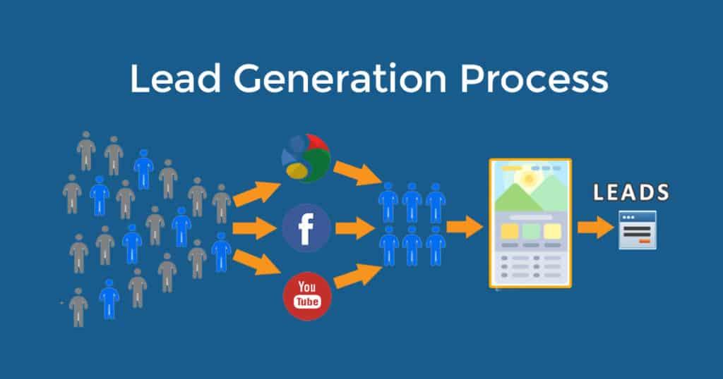 Il processo di lead generation