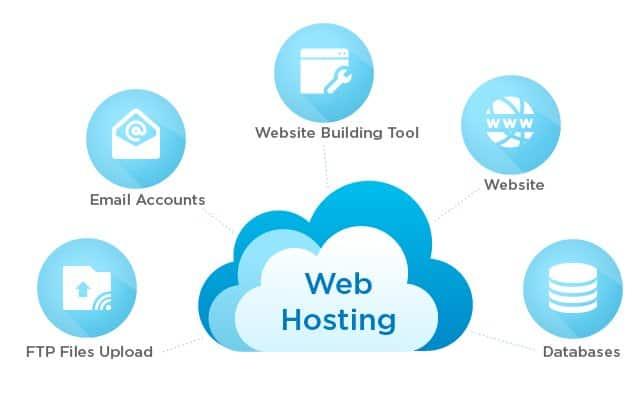 schema di un hosting