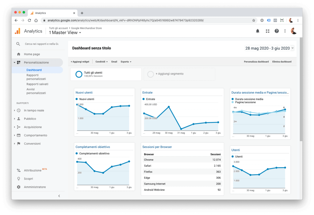 Creare una dashboard in Google Analytics.