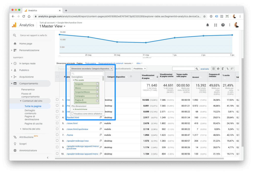 Applicare una dimensione secondaria a un rapporto in Google Analytics.