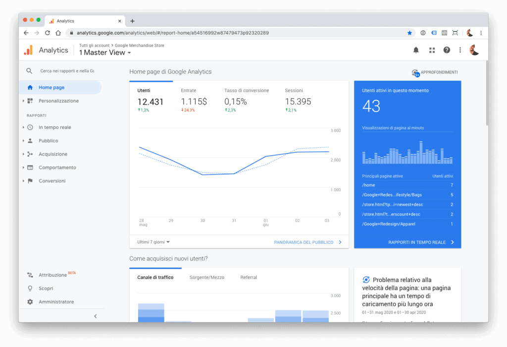 Google Analytics: come iniziare, da zero.