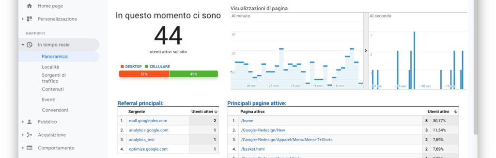 Rapporti in tempo reale in Google Analytics.