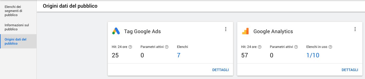 Origini dei dati sul pubblico in Google Ads