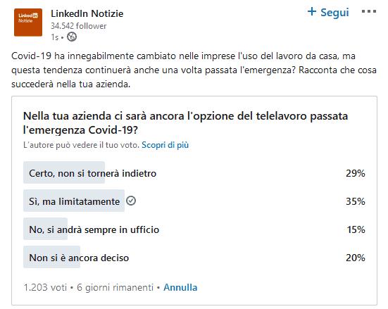 Sondaggio di LinkedIn su quante persone vogliono tornare a lavorare in ufficio nel post Covid