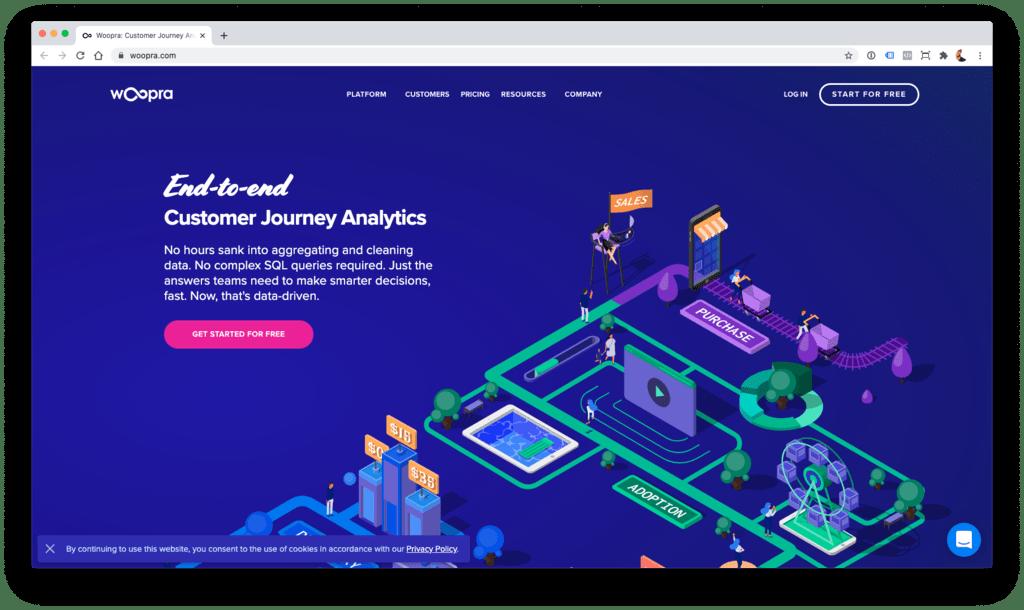 Woopra - alternativa a Google Analytics