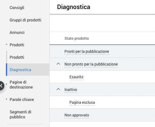 Diagnostica dei prodotti di una campagna Google Shopping