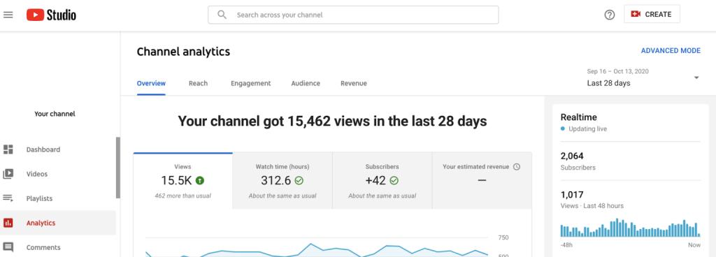 dashbord canali youtube analytics