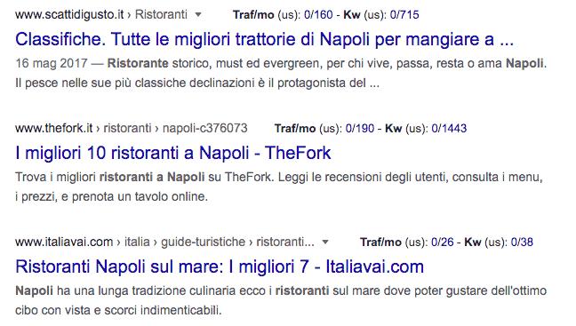 Esempi di siti ottimizzati per le local search.